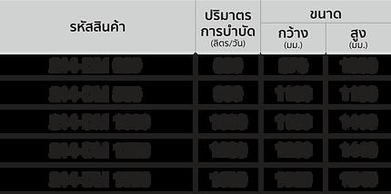 ตารางขนาถังบำบัดน้ำเสียอาควาไลน์ รุ่น คุณภาพสูง-1.png