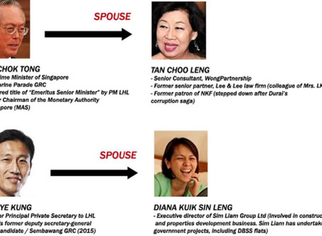 Incestuous marriagetocracy in Singapore