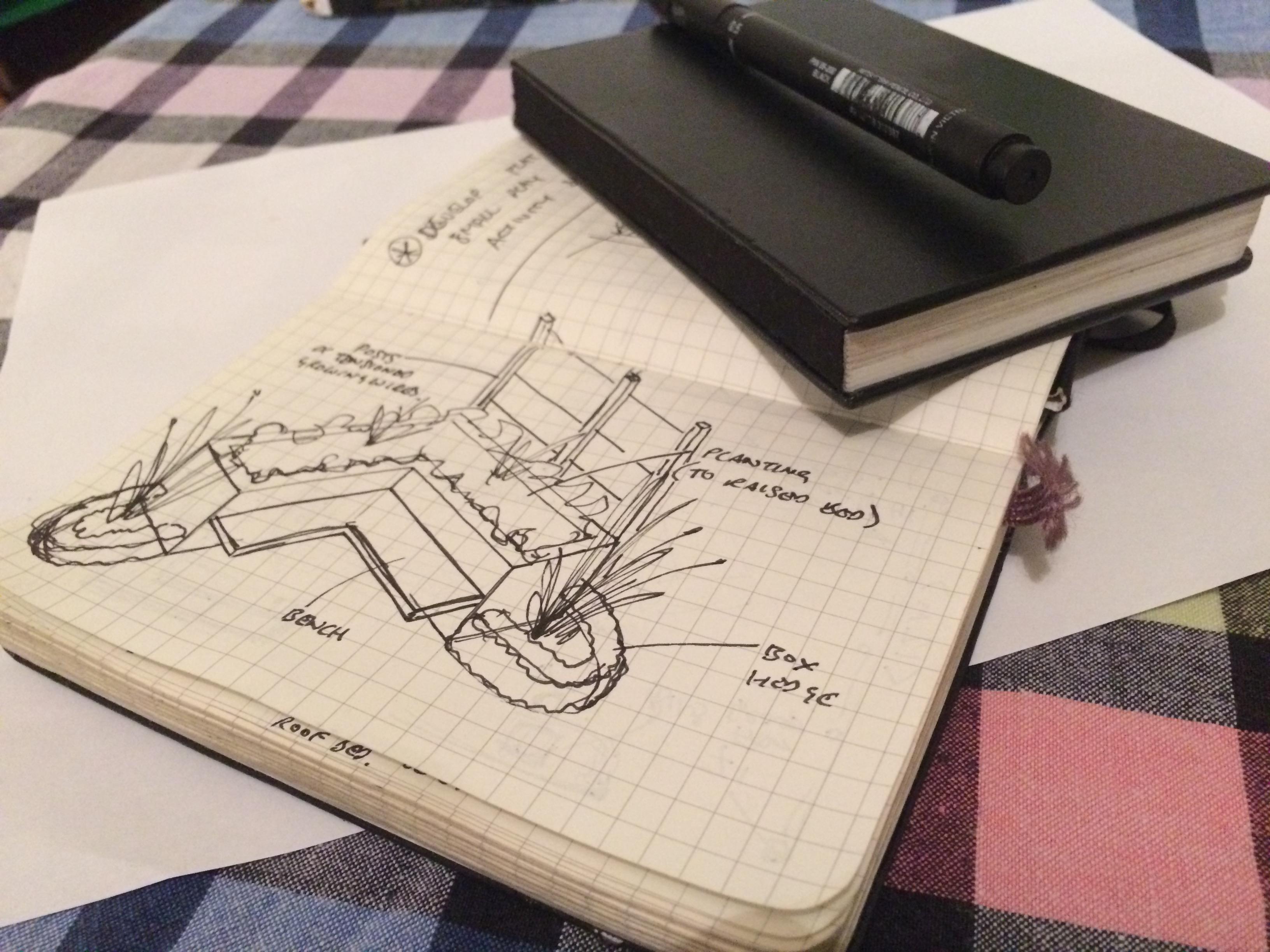 Thumbnail sketches