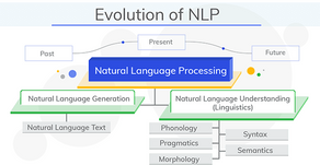 Natural Language Processing (NLP) Based Test Automation