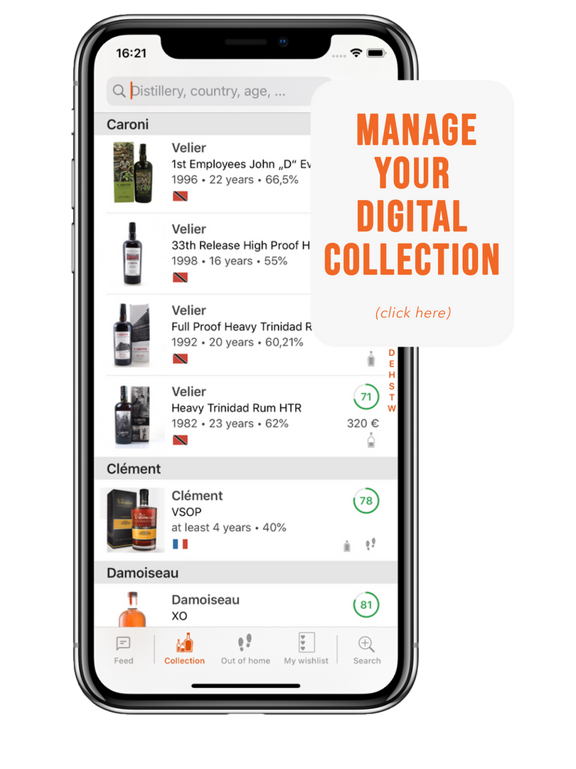Manage your Digital Collection