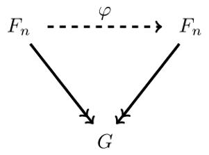 Nielsen_equivalance-1.png