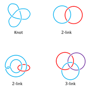 Some knots and links