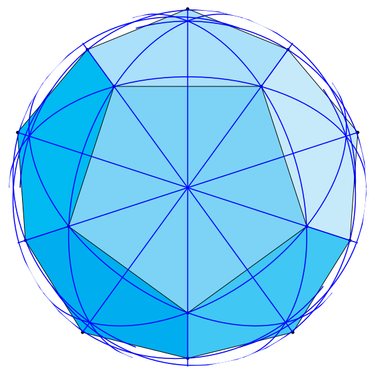 Dodecahedron with reflection lines projected to the circumscribing sphere