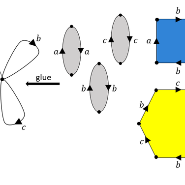 Presentation 2-complex of the triangle group (2,3,infinity)