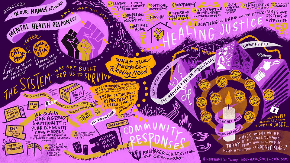 Graphic Notes- Mental Health Responses.j