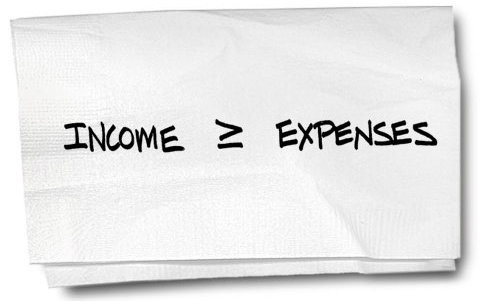 Income needs to be more than expenses.
