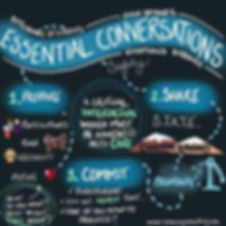 Essential conversations digital graphic