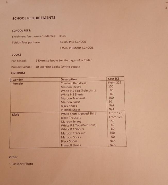 School Requirements.png
