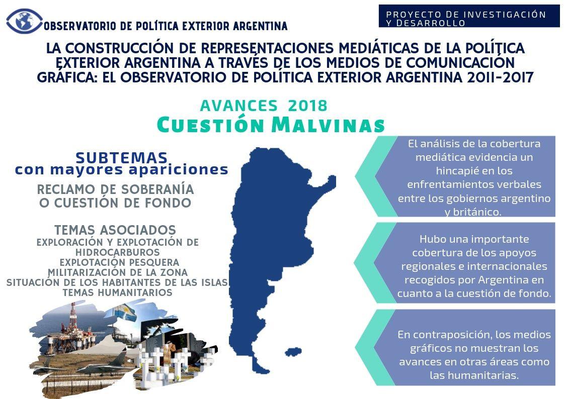 PID_Resultados_Malvinas.jpeg