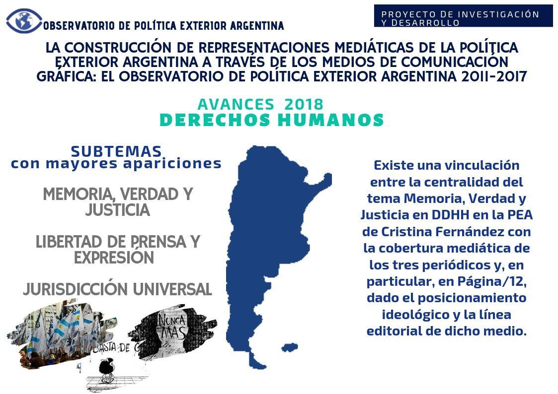PID_Resultados_Derechos humanos.jpeg