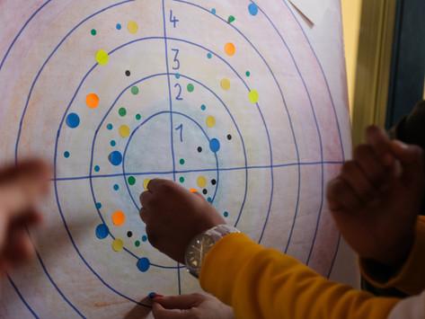 Partizipative Leitbildentwicklung – im PingPong-Verfahren mittels analoger und digitaler Beteiligung