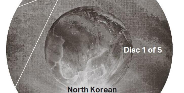 North Korean Reader - Audio CD