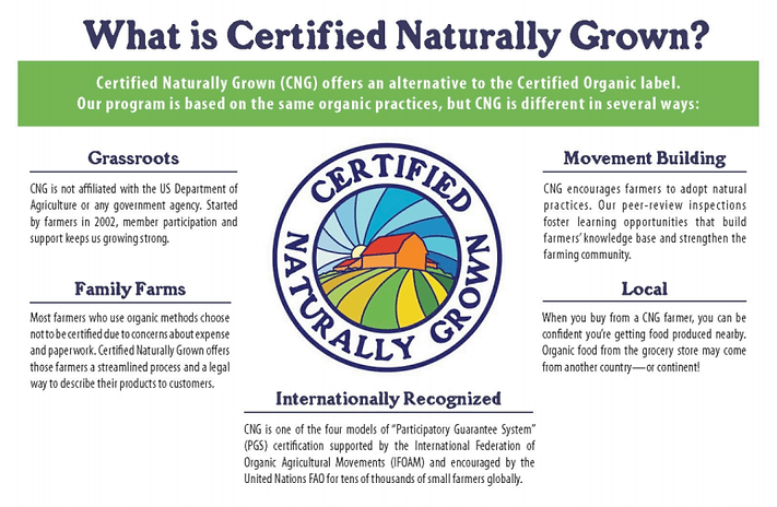 what-is-certified-naturally-grown.png