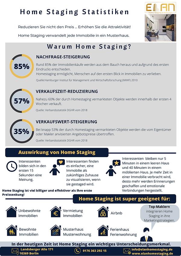 Statistik Infografic (2).png