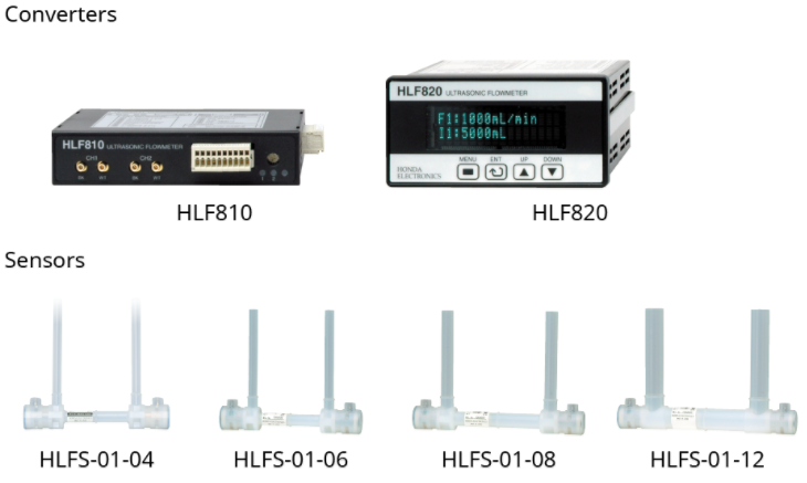 HLF800 series | Ultrasonic Flow meter