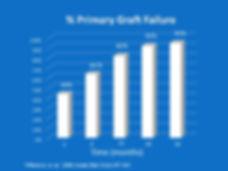Cylerus LP Investor Slide Deck 12-18-19