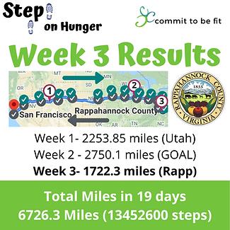 Week 3 Results.png