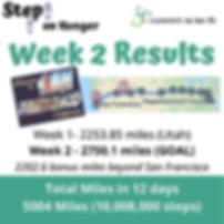 Week 2 Results.png