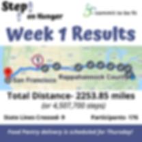 Week 1 Results.png