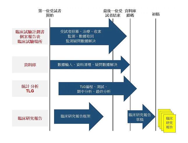 平行程序法.JPG