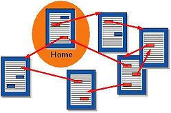 Sistema_hipertextual.jpg
