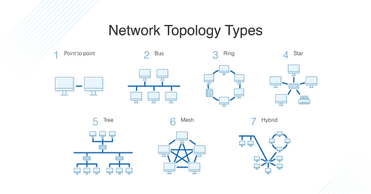 network-topology-types-1024x536.png