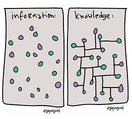 information-knowledge-gapingvoid.jpg?w=1