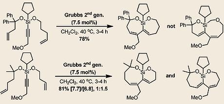 Alkenyl silanes.PNG