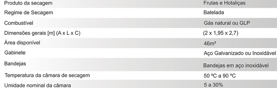 tabela b6.jpg