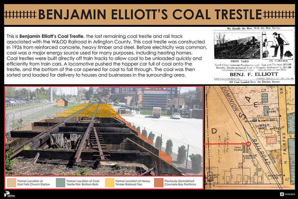 Benjamin Elliott's Coal Trestle Signage_