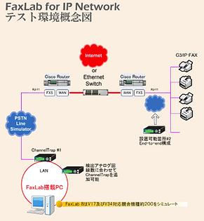 FaxLabテスト概念図