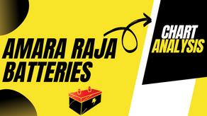 Amara Raja Batteries Chart Analysis