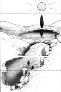 Allégorie de la Caverne de Platon N°2 - Faut-il toujours dire sa vérité ?