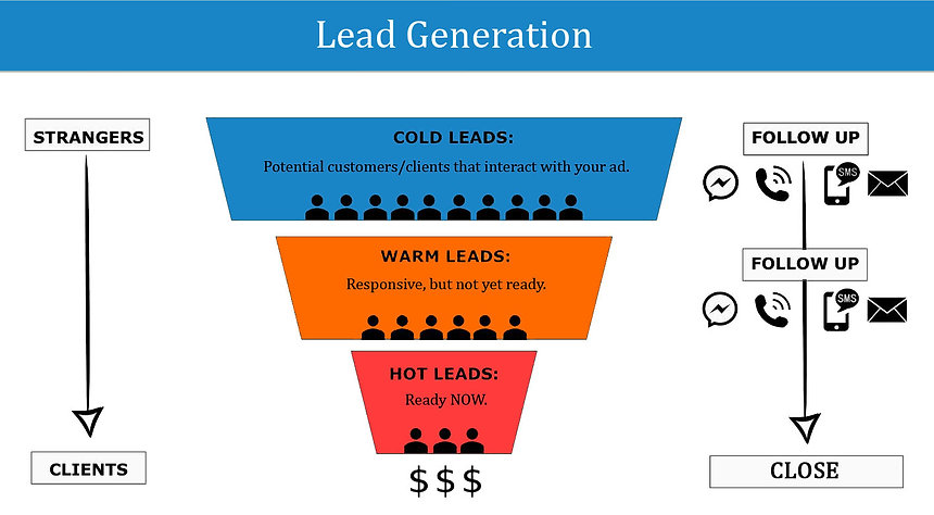 lead-gen.jpg