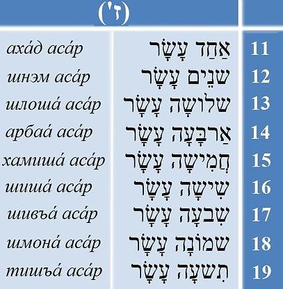 числительные в иврите 11-19