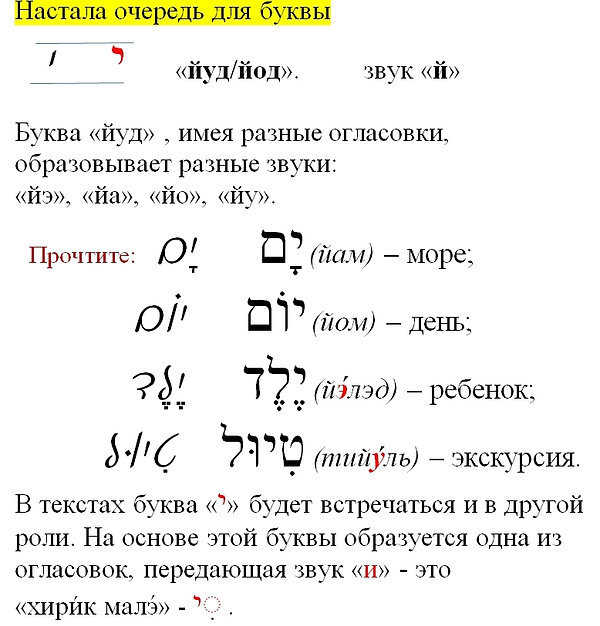 еврейский алфавит ЙУД