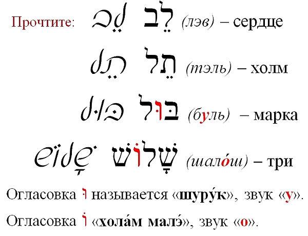 еврейский алфавит ЛАМЕД