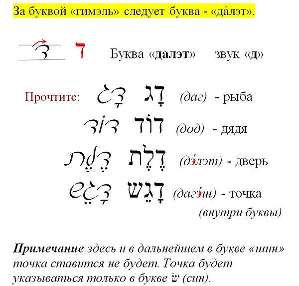 еврейский алфавит ДАЛЕТ