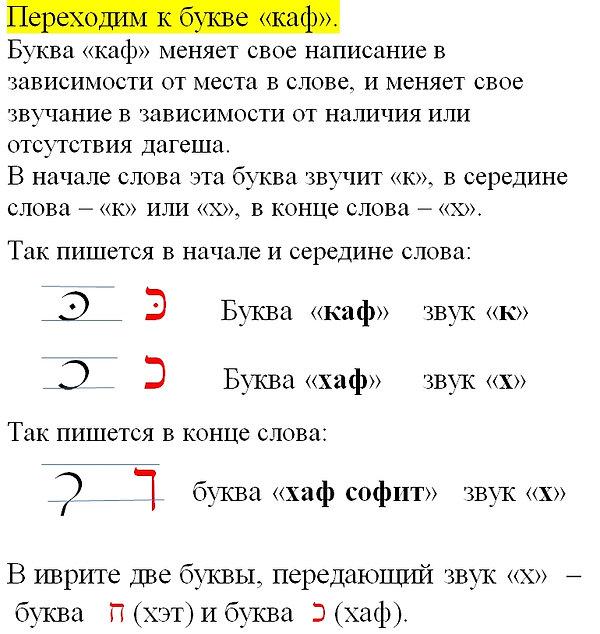 еврейский алфавит КАФ