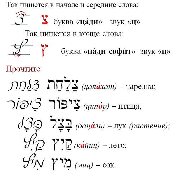 еврейский алфавит ЦАДИ