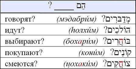 урок 22 мн ч 1.jpg