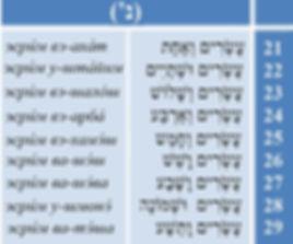 числительные в иврите 21-29