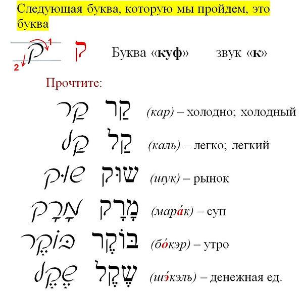 еврейский алфавит КУФ