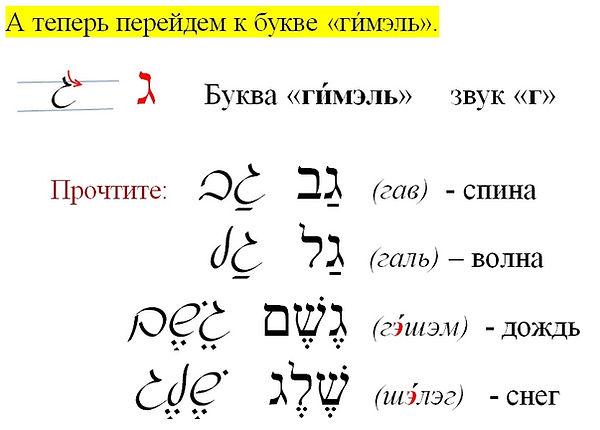 еврейский алфавит ГИМЕЛЬ