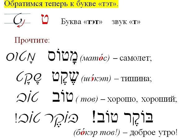 еврейский алфавит ТЭТ