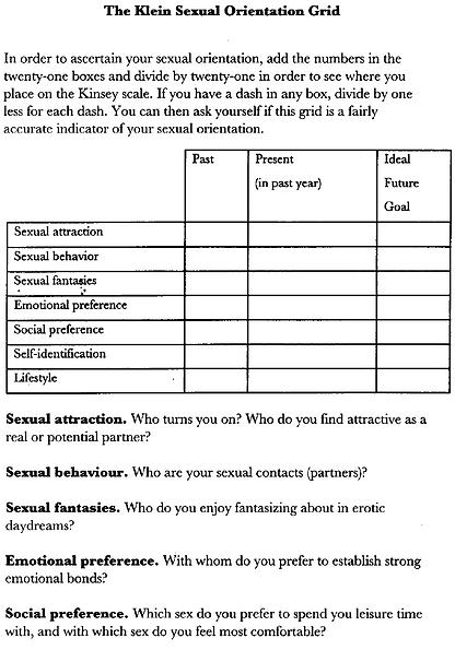 Klein Sexual Orientation Grid