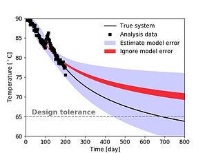 不確実性の定量評価.jpg
