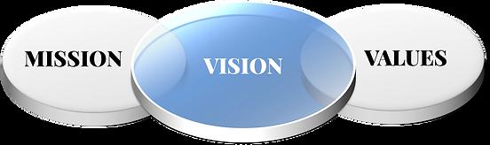 Vision Mission Values 1 .jpg.png