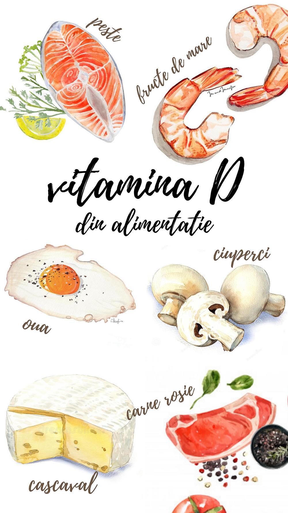 vitamina D soare surse naturale de vitamina d creme protectie solara copii